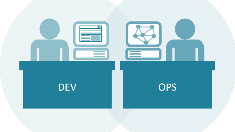DevOps: Continuous Delivery