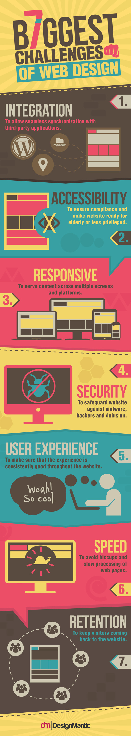 7 biggest challenges of web design infographic