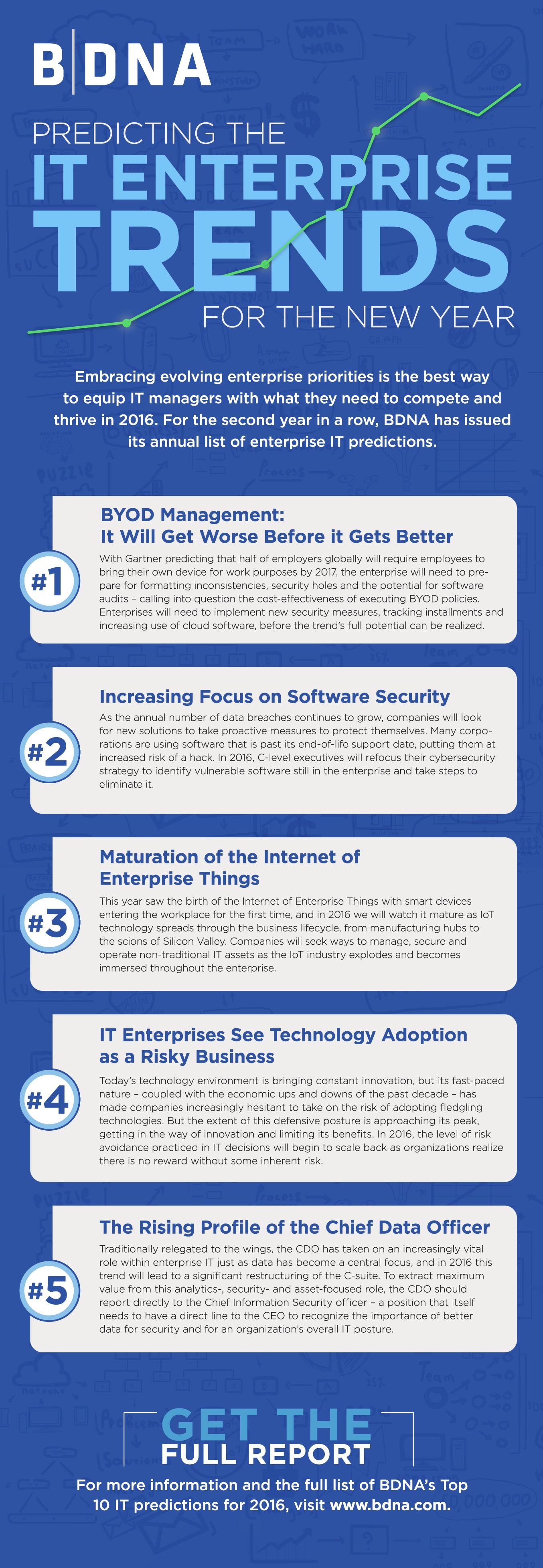 BDNA-Predicting-IT Enterprise-Trends16