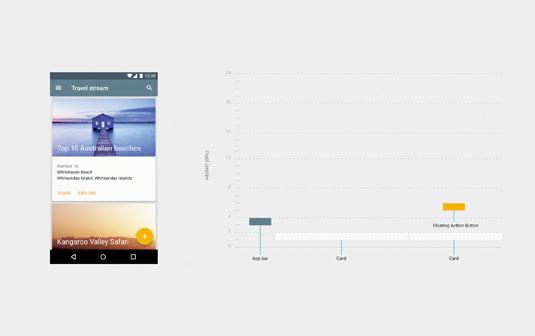 Material Design:app