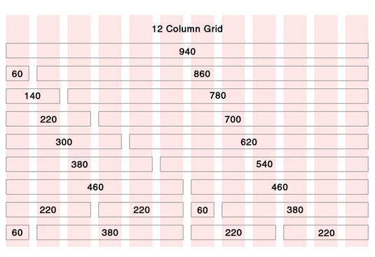 The designer's guide to grid theory | Creative Bloq