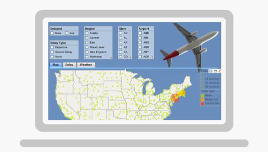 Data visualization: Visualize Free