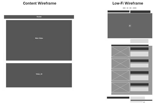 2 kinds of wireframe