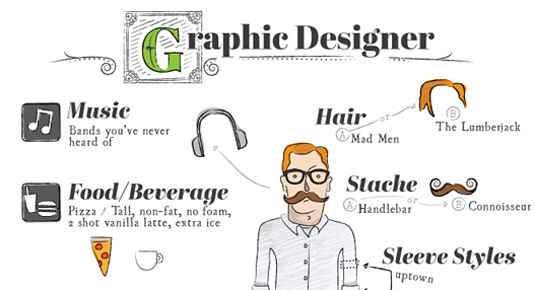 Stereotype infographic