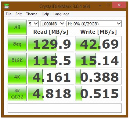 ADATA Elite S102 32GB