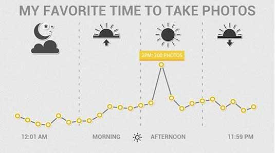 Free infographics tools: Infoto Free