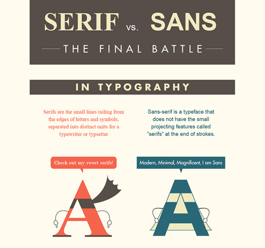 Best infographics: Serif vs Sans Serif
