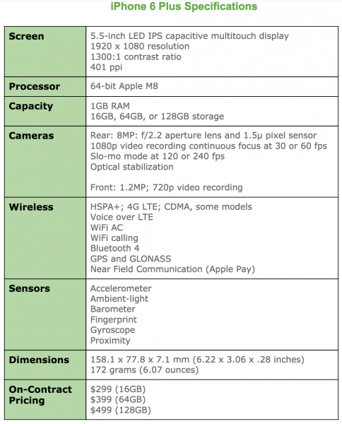 iPhone 6 Plus Specifications