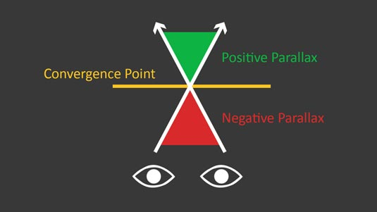 parallax diagram