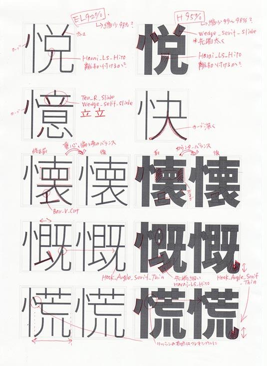 Pan-Asian font