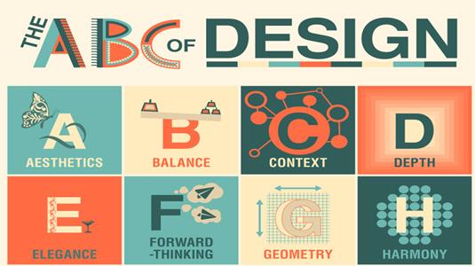 ABC of Design infographic