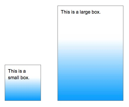 Using the same 35px tall gradient, 70 per cent of each box is covered