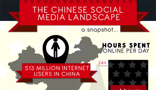 Jessica Draws infographic - the Chinese media landscape