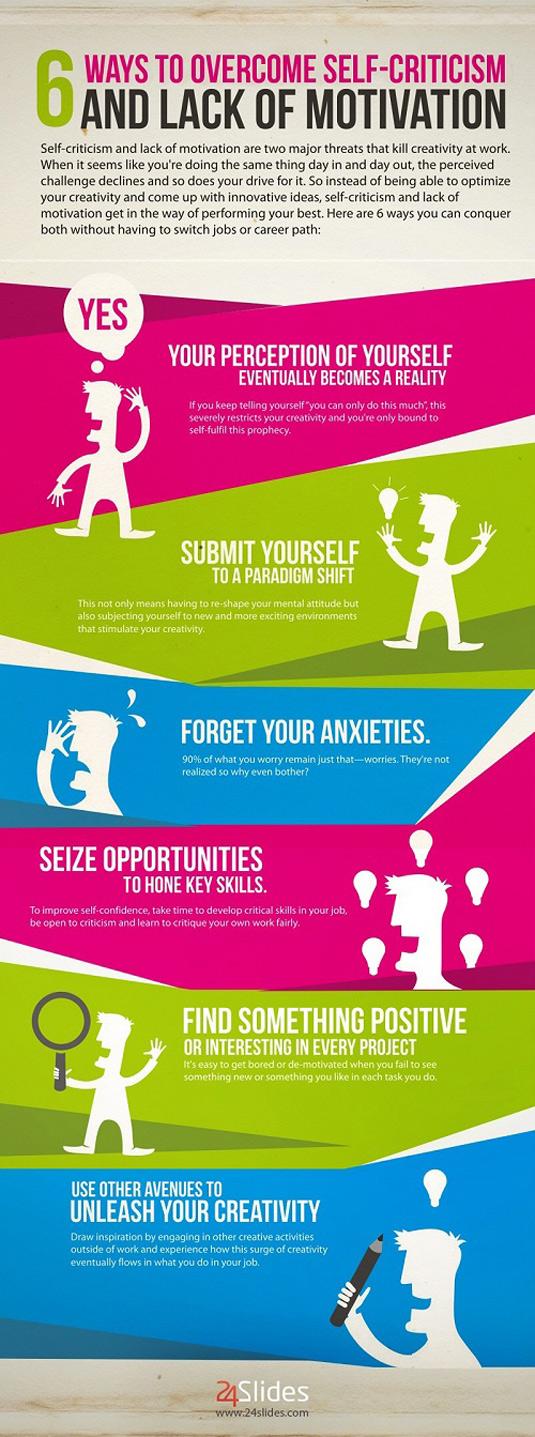 Self-criticism infographic