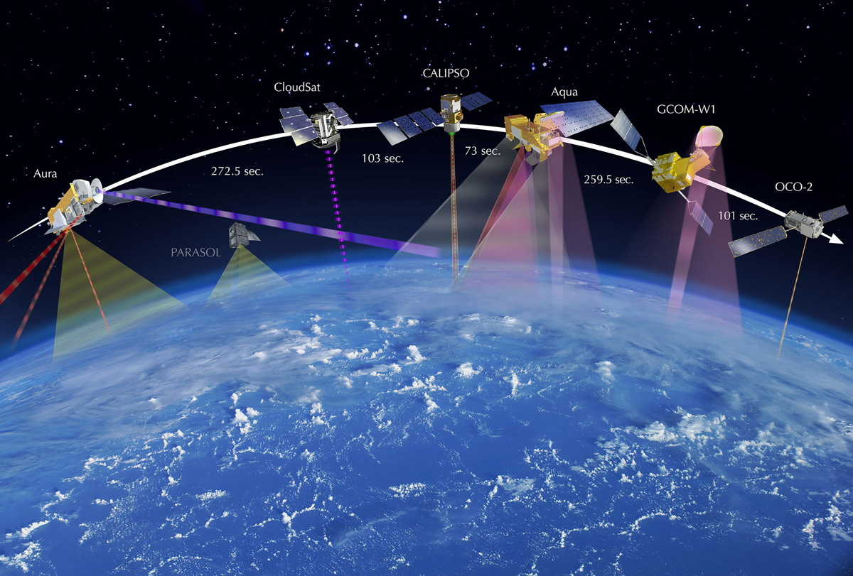 Planned satellite constellation poses a collision threat, NASA says: reports