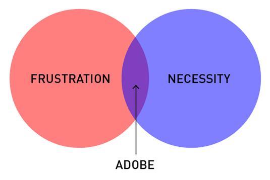 Helpful diagrams - Adobe 1