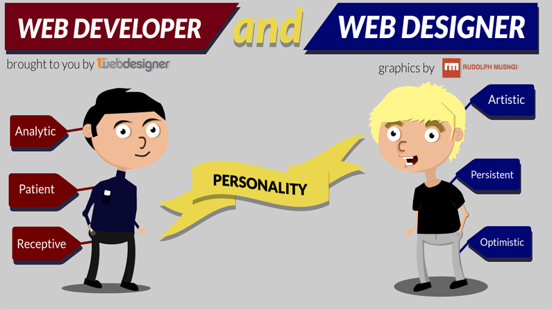 whats the difference between web designers and web developers creative bloq