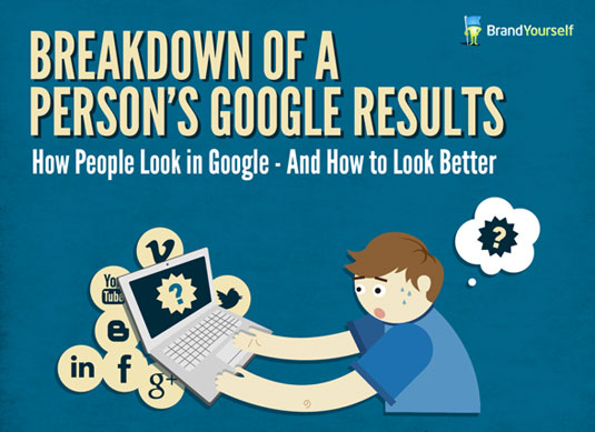 Best infographics: Rank in Google