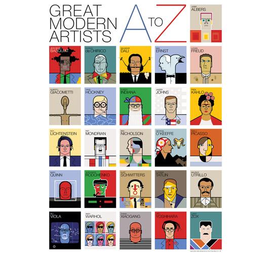 Alphabet of modern artists