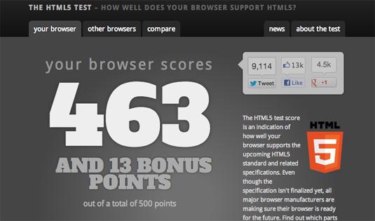 HTML5 Test homepage