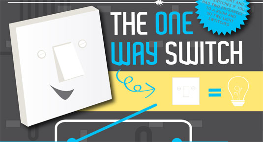 Jessica Draws inforgraphic - the one way switch