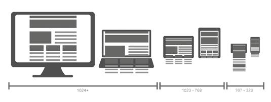 web design terms: Responsive web design