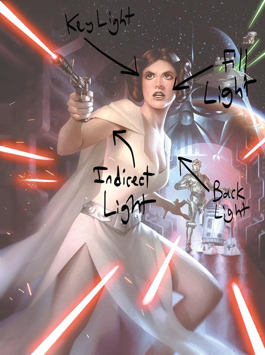 leia light it up
