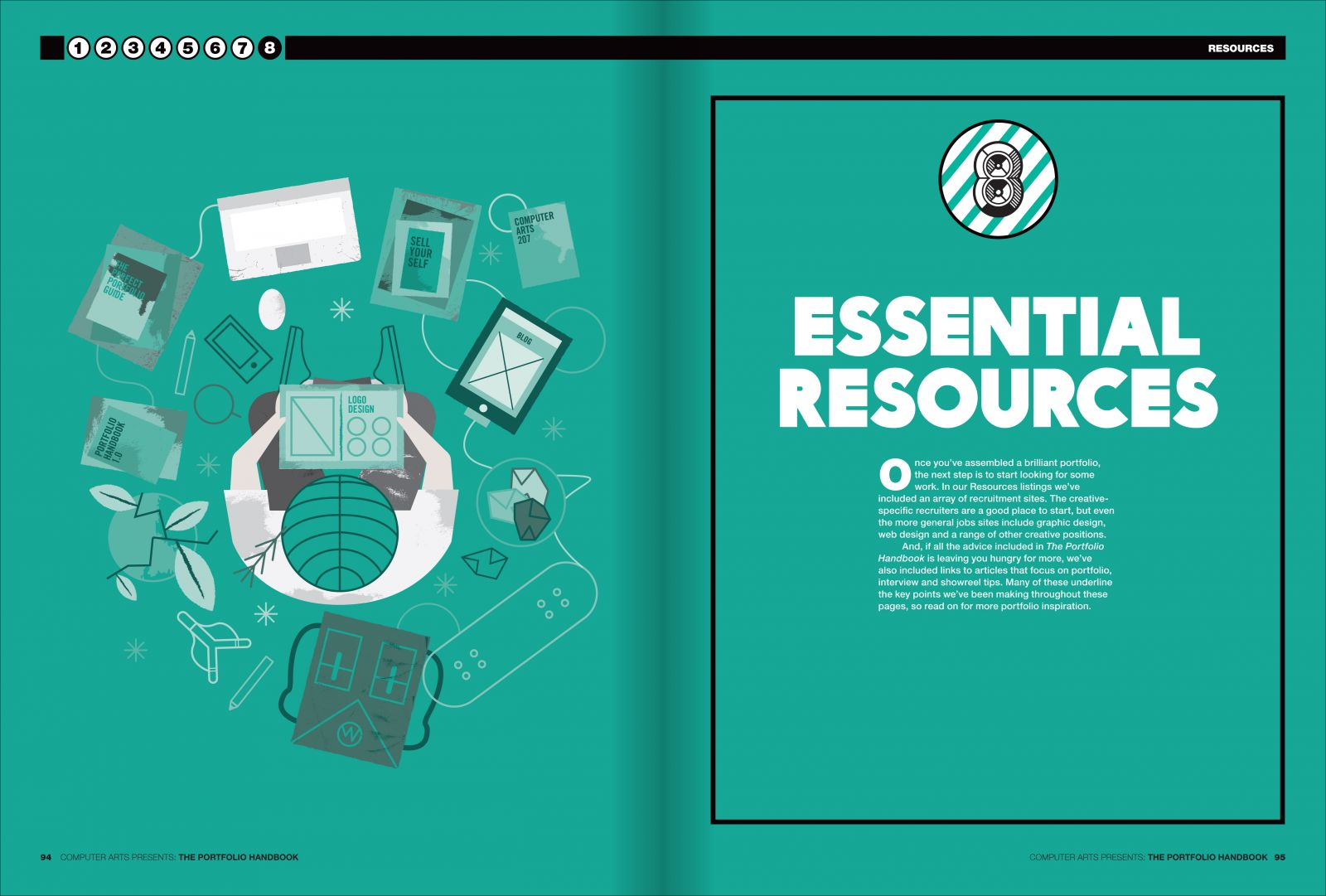 Opening spread for chapter eight, Essential Resources