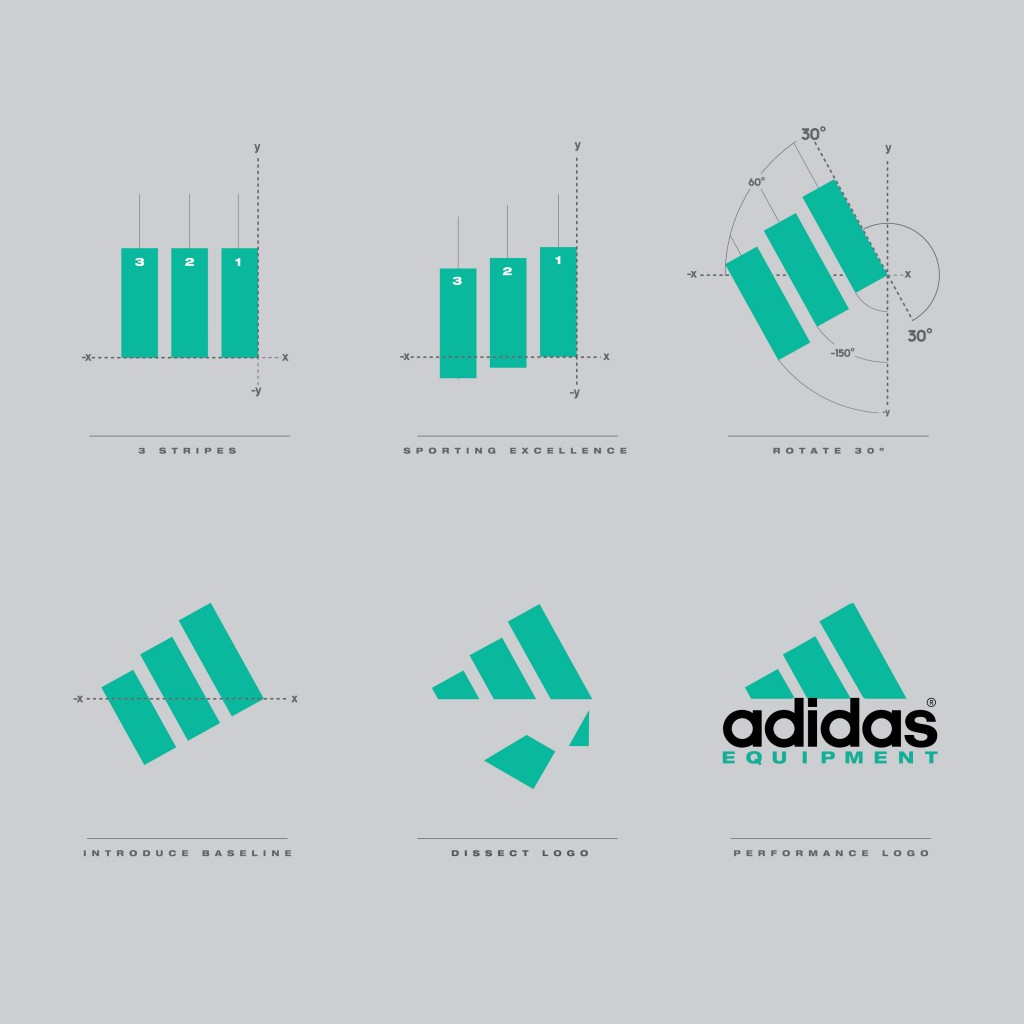 Adidas Symbol Where Can I Get Adidas Shoes