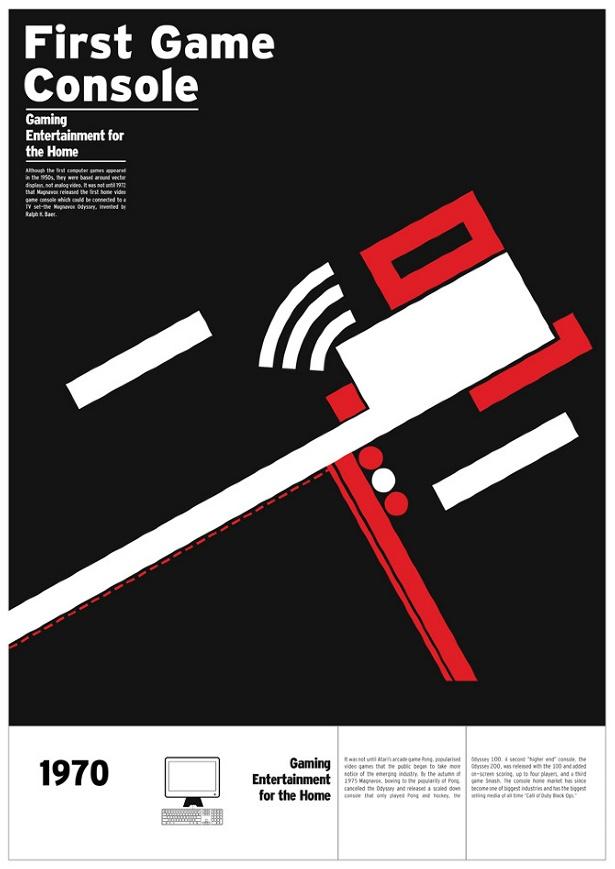 Scott Coleman - Swiss Design in a Historial Context