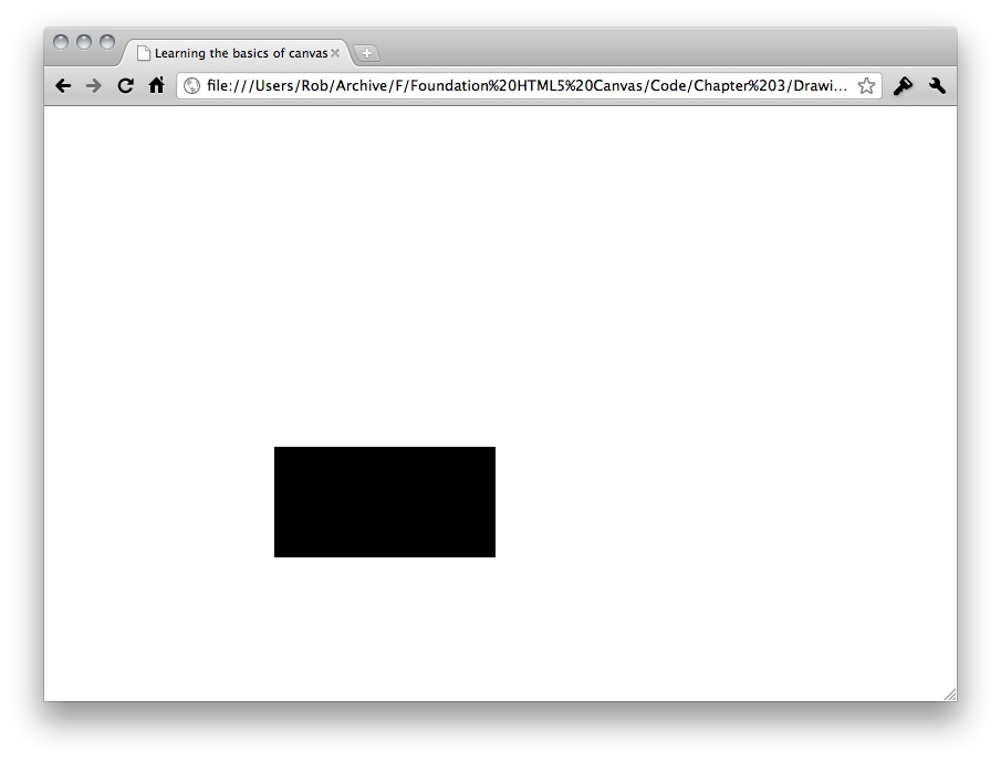 HTML5 Canvas: Drawing a rectangle in a different position