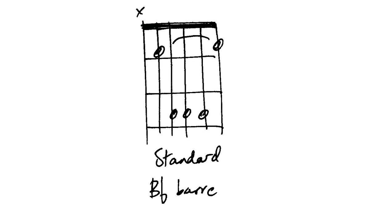B Flat 2 Guitar Chord