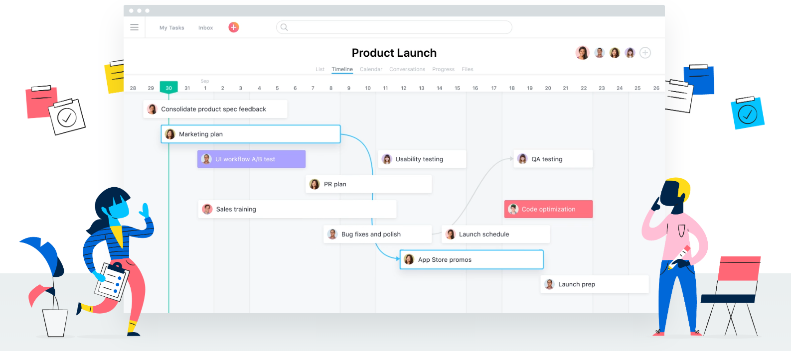 The best collaboration tools: Asana