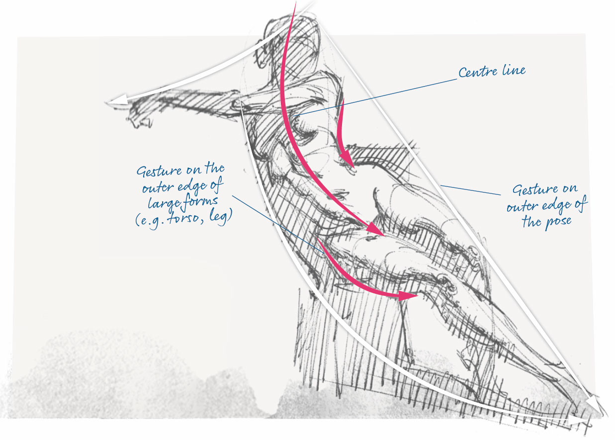 figure drawing sketch with notes