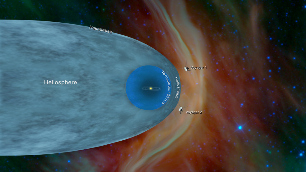 Voyager 2 Reaches Interstellar Space. Here's What the Spacecraft Finds.