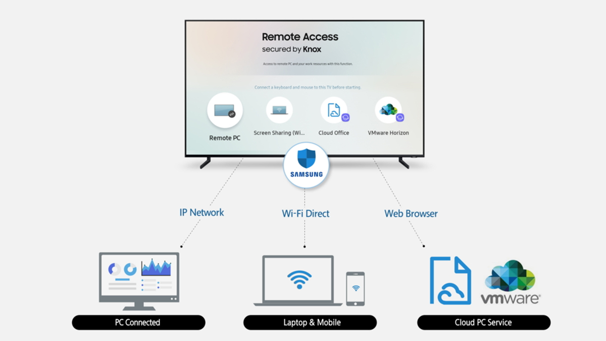 Samsung remote client username and password crack