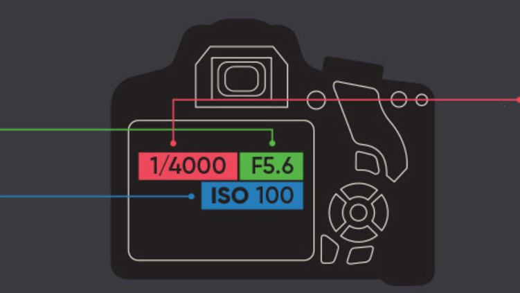 This is still the best photography cheat sheet we've found online