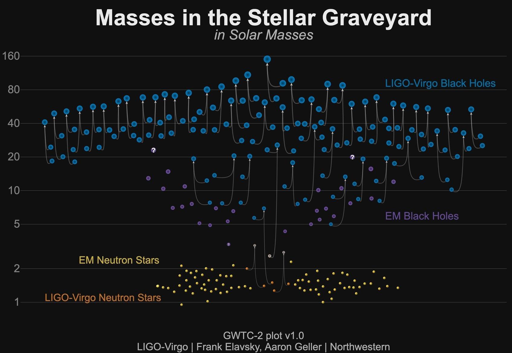Gravitational-wave treasure trove reveals dozens of black hole crashes
