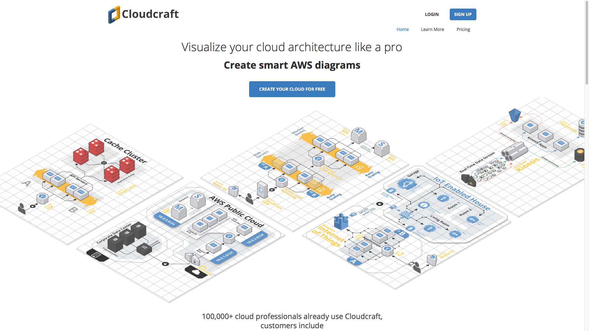 Best cloud management software of 2019 | Insertcointostart