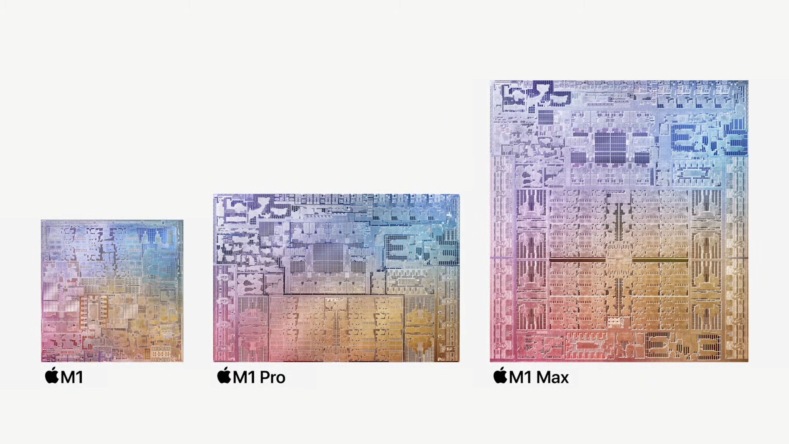 Photo of Apple's 10-Core M1 Pro, M1 Max CPUs Pack Up To 32-Core GPU, 64GB RAM