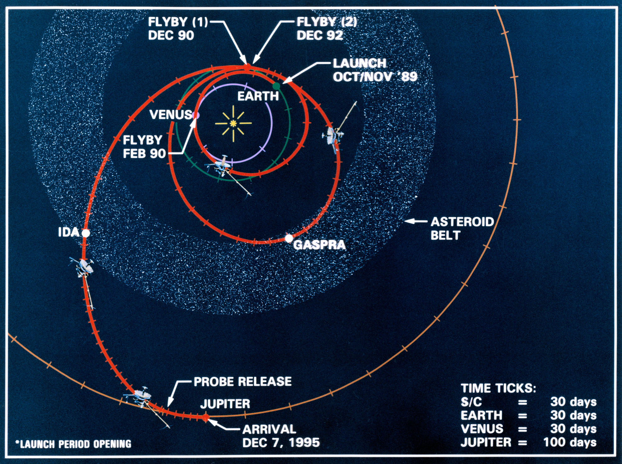 On This Day in Space! Dec. 8, 1990: Jupiter-Bound Galileo Probe Flies by Earth