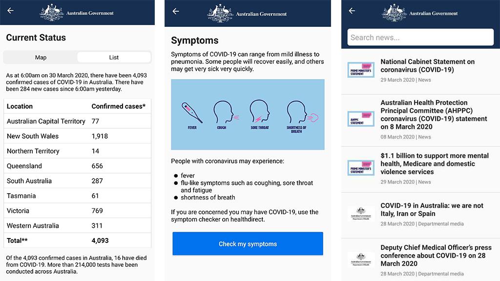 Coronavirus Australia