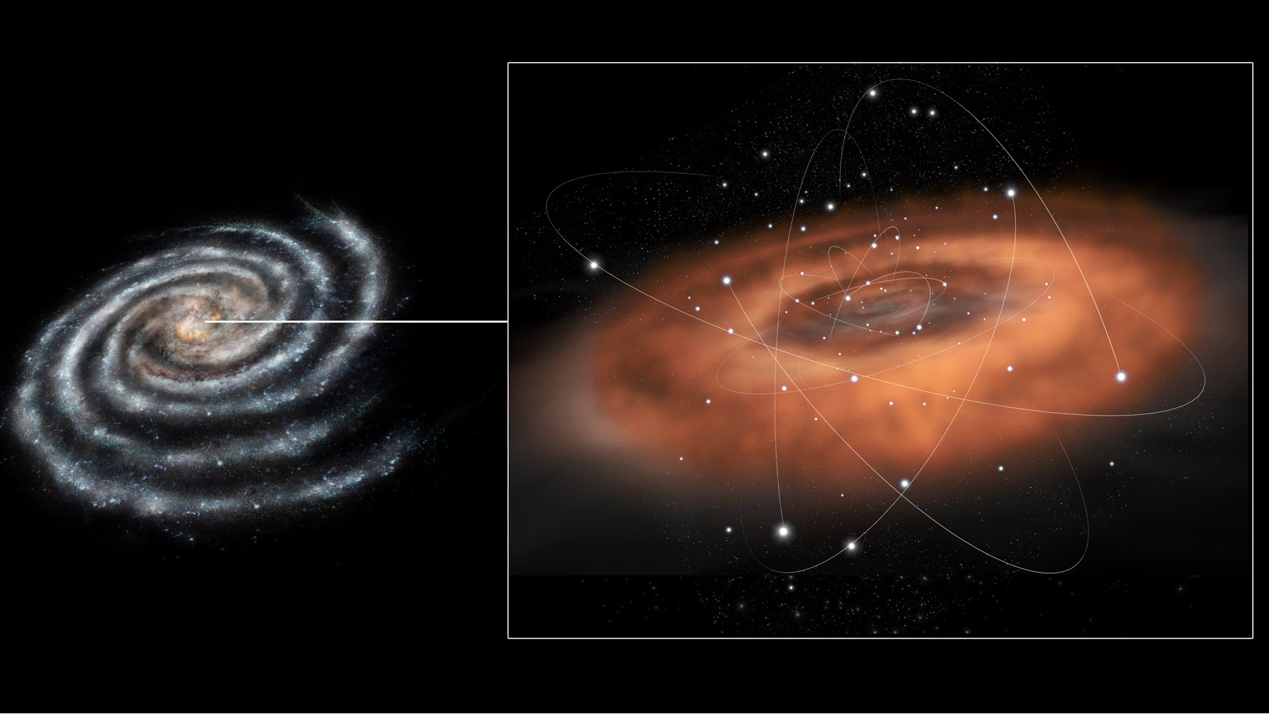 Something Weird Is Happening to the Black Hole at the Center of the Milky