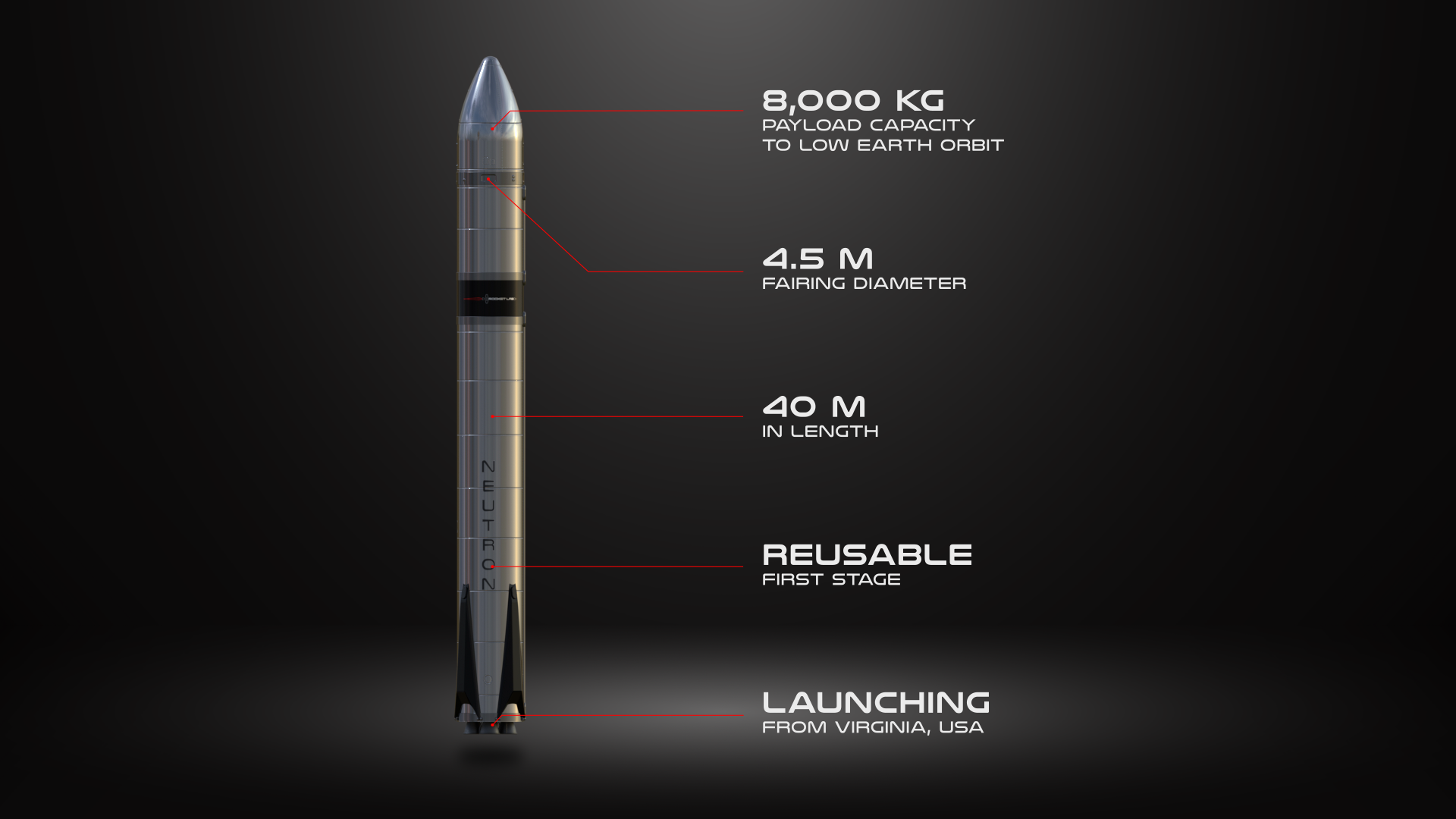 A brand new rocket, Venus missions and much more: Rocket Lab's Peter Beck is aiming big in space thumbnail
