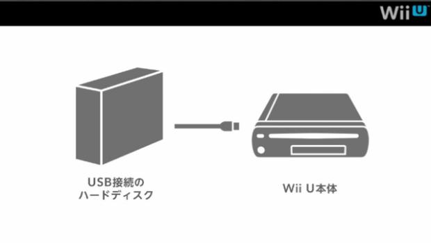 Best Hard Drive For Wii U Gamesradar