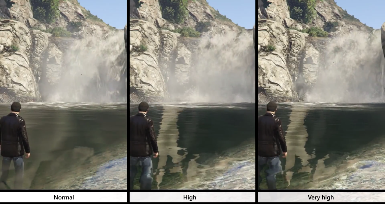 Gta v pc ps4 graphics settings | Medium Settings=360/PS3