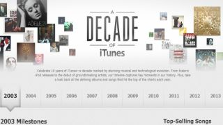 Apple celebrates a decade of iTunes with interactive timeline