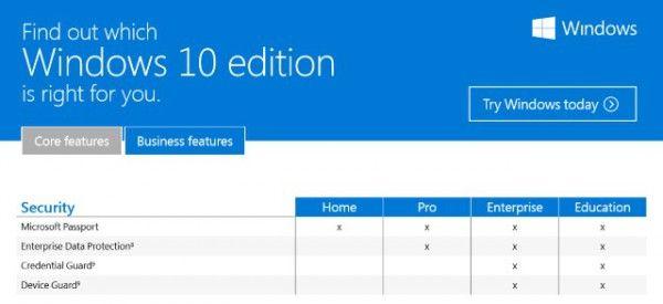 windows 10 n version