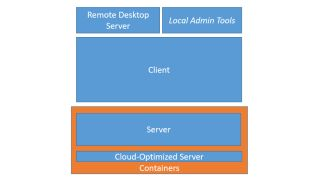 Windows Server will have multiple personalities for cloud and as a classic server
