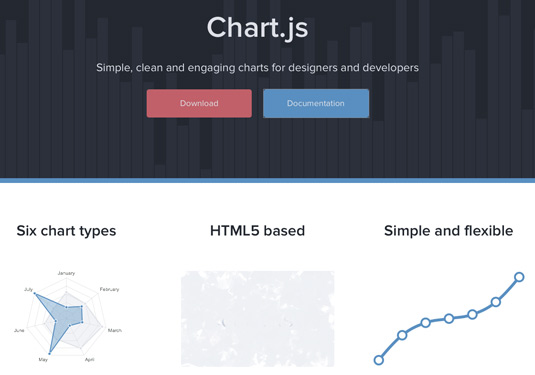 Data visualization: Chart.js